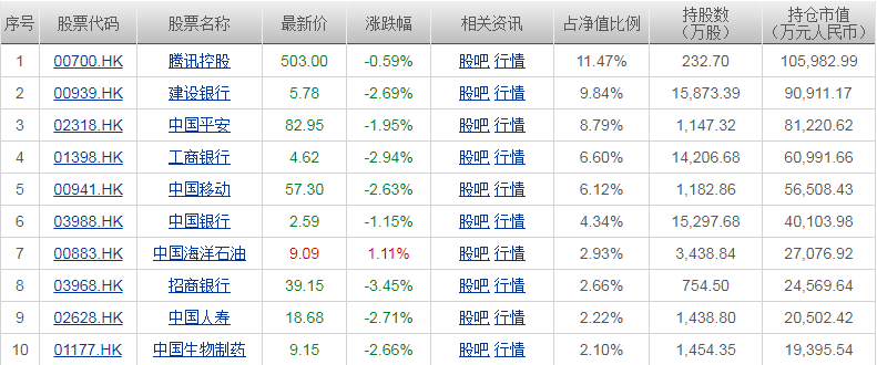 H股ETF